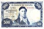 monedas de Europa - España -  IGNACIO ZULOAGA